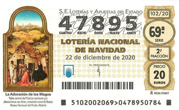 Premio Lotería Navidad Provincial (Num. 47.895)  y tratamiento a dar a las cuotas de los socios para el 2021